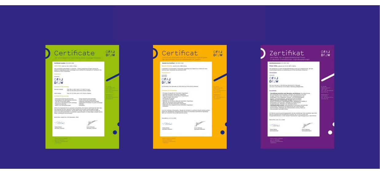 Certificat Zertifizierung